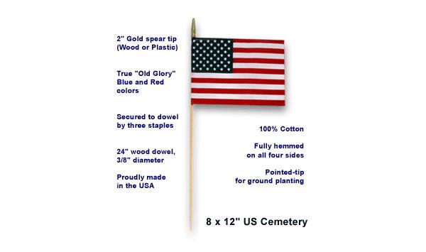 8″x12″ Cemetery